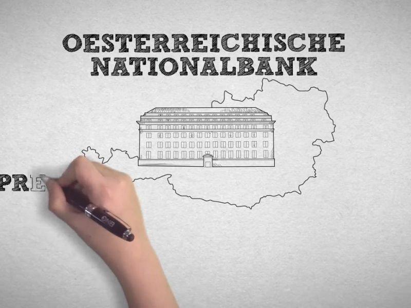 Die Aufgaben der Österreichischen Nationalbank Erklärvideo